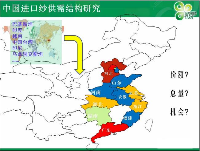 进口纱价格,结构,消费区域特点研究与中国市场的发展前景