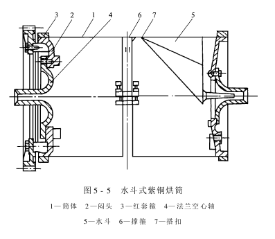 电路 电路图 电子 工程图 平面图 原理图 397_345