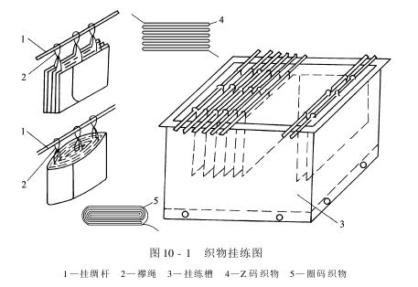 按照练漂工艺的要求,练桶排列一般为7~9个直排成一条龙.