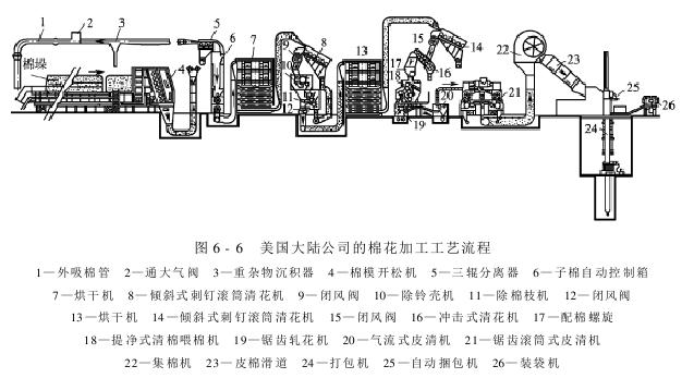 电路 电路图 电子 原理图 637_347