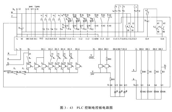 plc控制电控板电路图见图3-43,w—2200电控板电路图见图3-44.